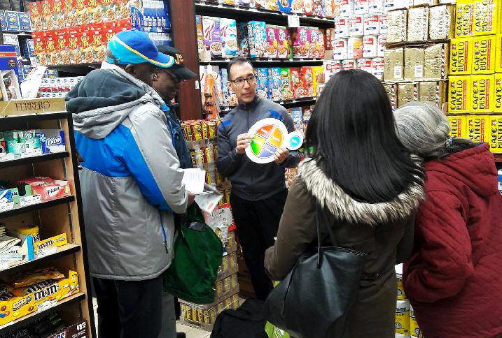 Supermarket tour in the Bronx